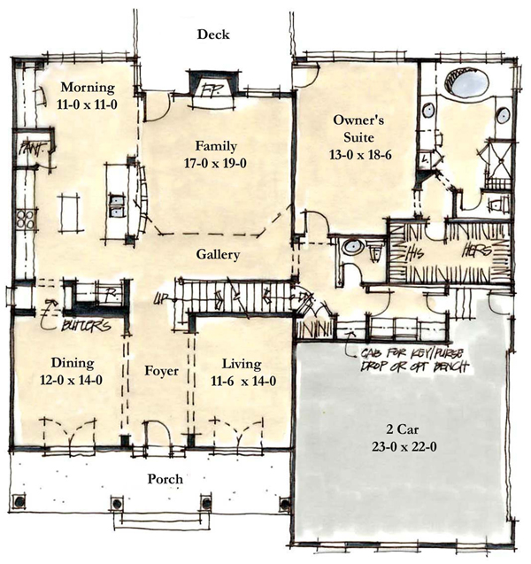 Lifetime Series Homes by Mueller Homes Inc – Main Floor Master House Plans
